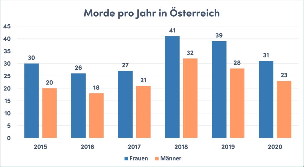 MorgeInOesterreich 1 - floomedia